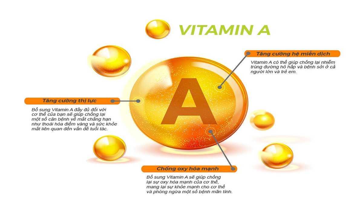 Vitamin A tự nhiên và 12 loại rau củ (1)