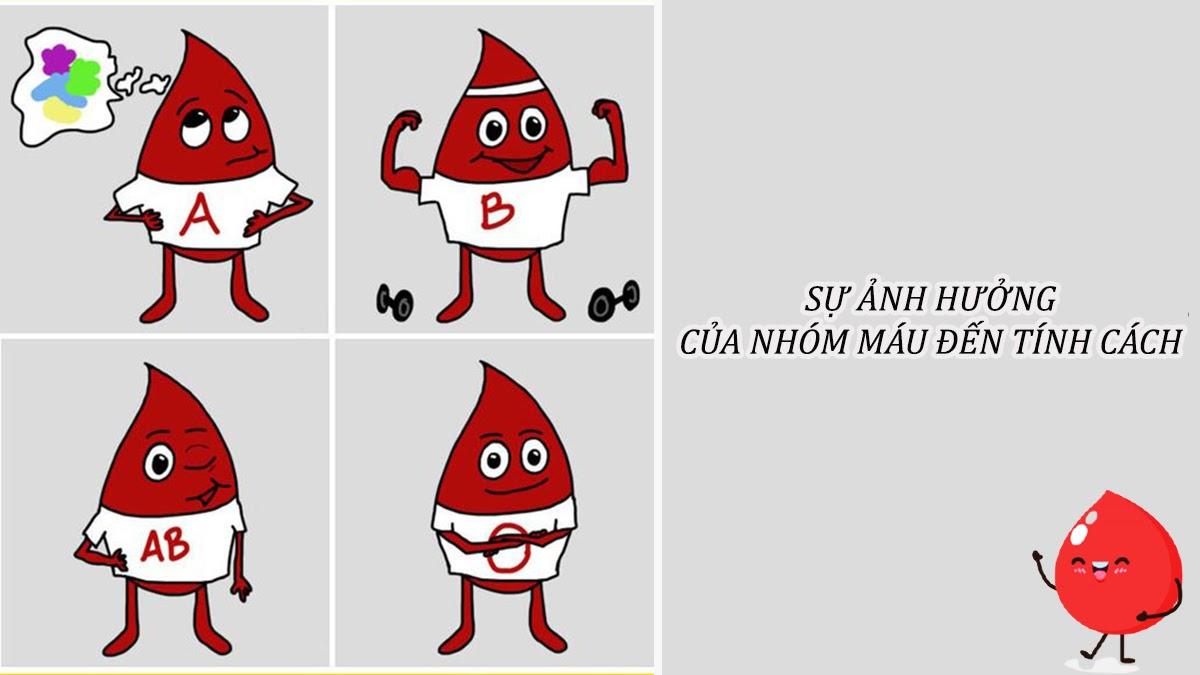 nhóm máu và tính cách