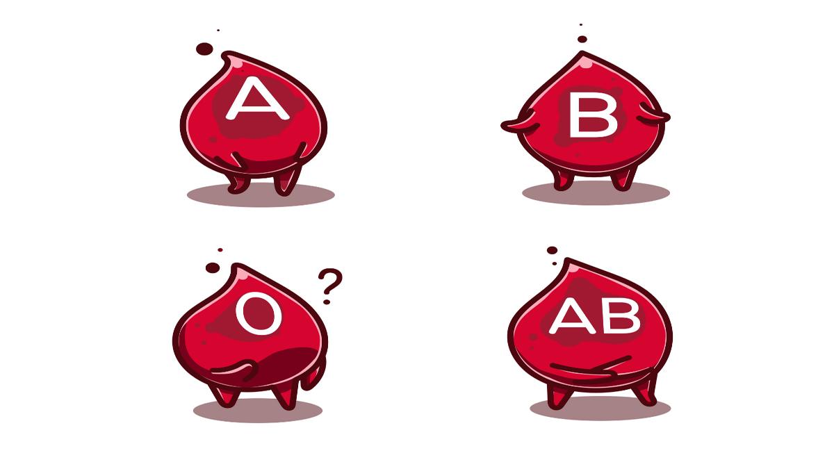tính cách người nhóm máu ABO